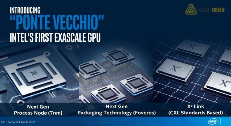 Intel_Xe_Ponte_Vicchio